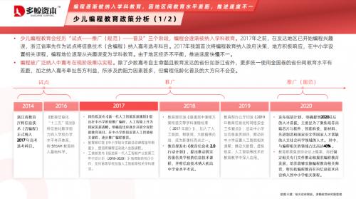 2021少儿编程行业报告出炉:模式探索已具雏形,头部玩家壁垒高企
