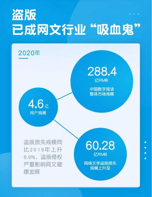中国网络文学版权保护白皮书发布,版权保护激发文化高质量发展