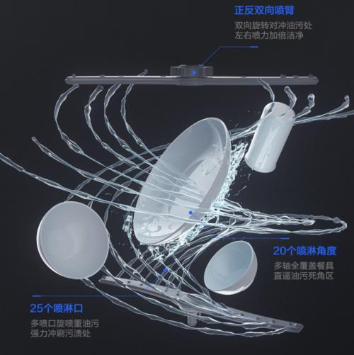 不做洗锅人,只做干饭人!老板电器强力洗洗碗机WB781X新品上市!