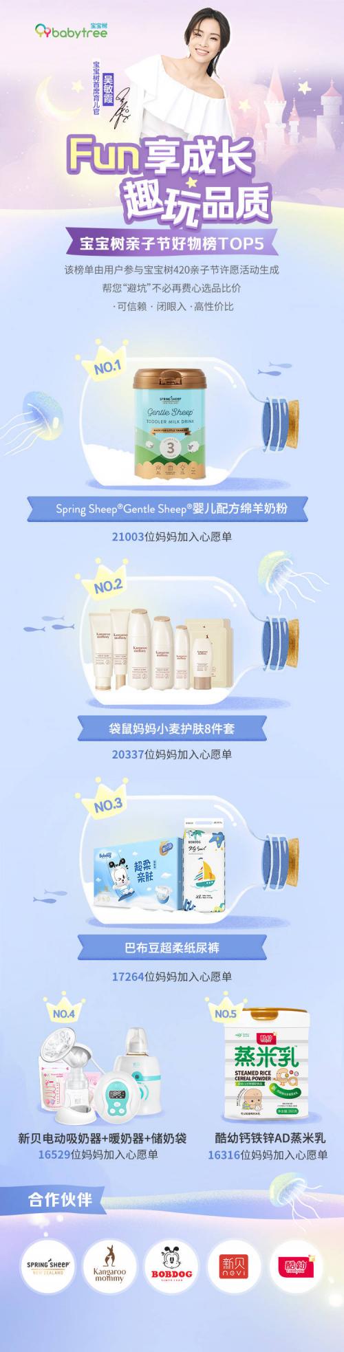 宝宝树420亲子节好物榜出炉,Spring Sheep婴儿绵羊奶粉荣获榜单Top1!