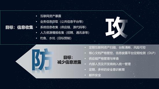 """华云安:胜负先知,网络安全实战攻防演练之《孙子兵法》""""七计"""""""