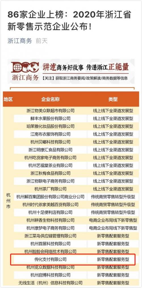 传化支付引领新零售支付解决方案,入选2020年浙江省新零售示范企业