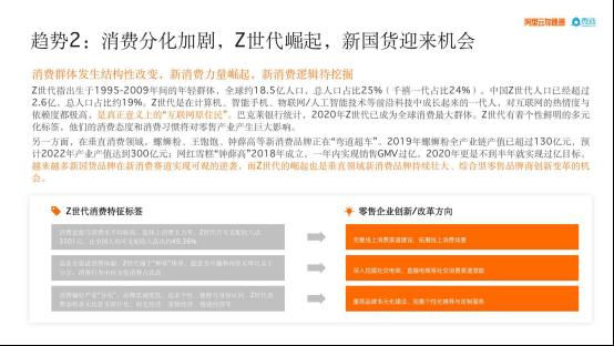 科技改变零售: 2021全国新零售科技企业白皮书重磅发布
