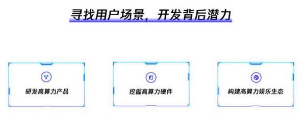 吴彤车联的高计算能力解决方案在2021上海车展上曝光并发布