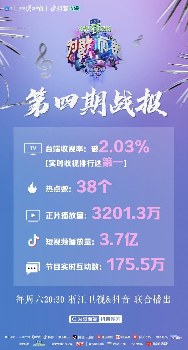 《为歌而赞》邓紫棋的新歌获得冠军 阿扬加杭盖乐队传达了民族音乐的魅力