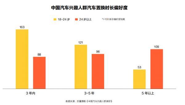 """中国新一代人的汽车消费进入了""""取悦自己""""的时代 智能功能影响了购车决策"""