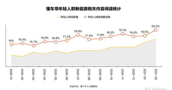 """中国新生代人群汽车消费进入""""悦己""""时代,智能化功能影响购车决策"""
