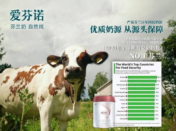 芬兰当选2020年粮食安全指数NO.1,爱芬诺优质奶源又添实锤!
