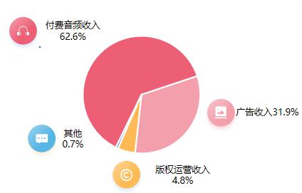 2020年度中国数字阅读报告发布 全国用户规模达4.94亿