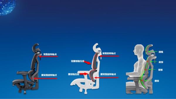 颠覆传统再现黑科技,永艺联合京东居家发布新品XY椅助力美好生活