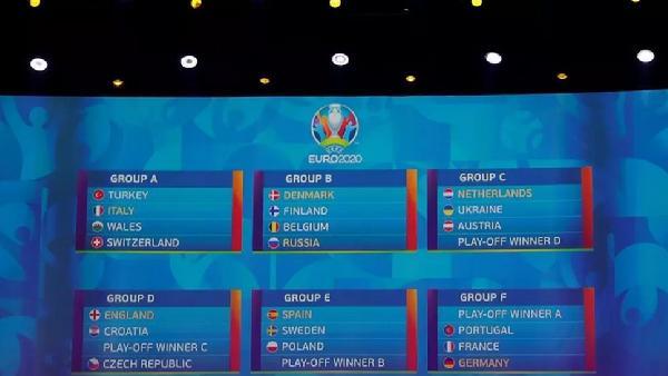 欧洲足联2020欧洲杯首轮,看奖杯的主要竞争者