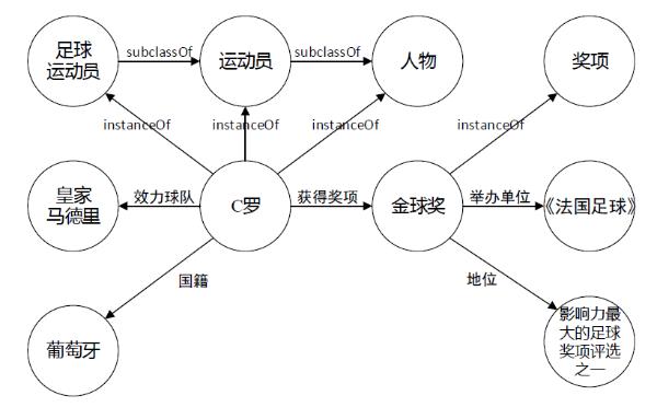 一号互联携手肖仰华教授:大数据时代的大知识智能