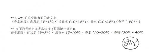 香水选择中国香港本土SWY诗维,出门飘香回头率极其高!