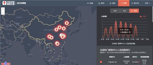 百度地图:5月2日14点游乐场迎来人流指数峰值,上海迪士尼最热门
