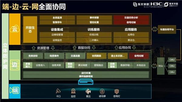 紫光华智&新华三联合亮相2021交博会,全面打造交管智能化时代