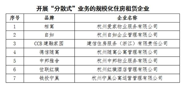 """响应政策号召,自如成杭州首批落实资金监管的住房租赁""""白名单""""企业"""