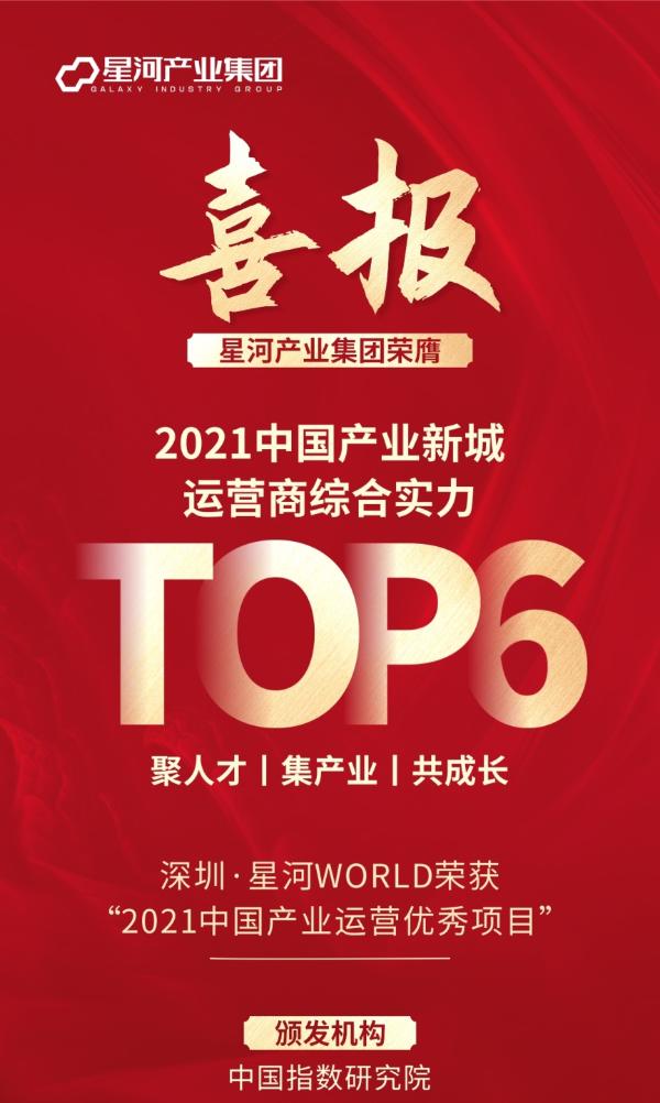 """四度蝉联 星河产业跃居""""中国产业新城运营商综合实力TOP 6"""""""