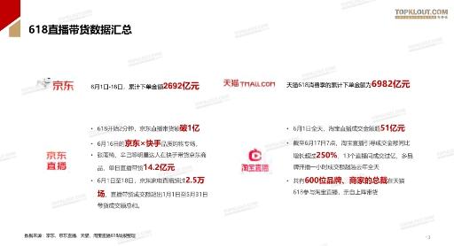 IMS(天下秀)旗下WEIQ 携手艾菲奖,共同打造红人营销国际化标准