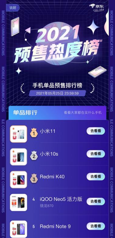 京东618手机预售战报:使用以旧换新服务用户数同比增长近200%