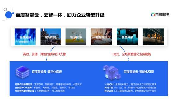 国有企业数字化转型(上海)峰会召开,百度智能云推动企业三化融通发展