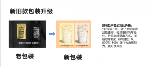 BEANBODY咖啡磨砂膏全球爆款热销 天然成分用户纷纷种草