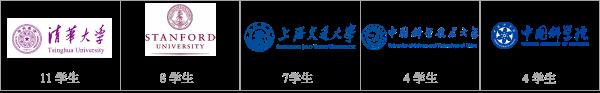 百度发布全球首份AI华人新星百强榜单