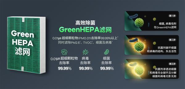Coway科唯怡99.99%抗菌的GreenHEPA滤网,招募小红书体验团!