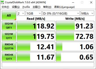 aigo发布旗下第一颗搭载 40nm 的USB 3.2 Gen1 U盘