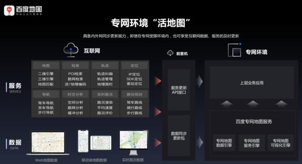 WGDC 2021:百度地图AI新基建数字底座 助力各行各业转型升级