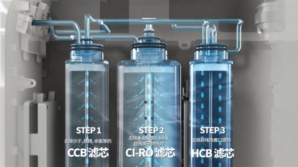 从第一杯提供干净水!CreepGuard技术的Coway科唯怡厨下式净水器