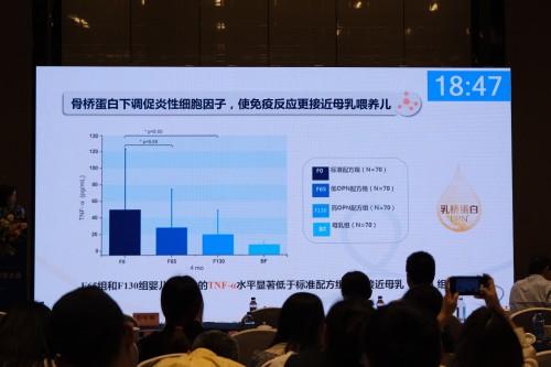 BINC携合生元全球首个LPN临床研究,瞩目亮相第一届中国母乳科学大会