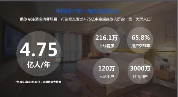 """""""影""""领未来—携旅创新商业模式 赋能酒店商旅行业"""