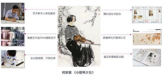 """艺术市场乱象终结者 雅昌鉴证备案即将迎来""""芯""""升级"""