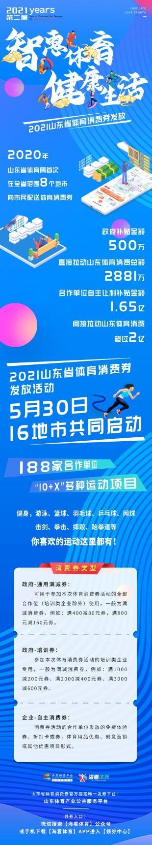 倒计时5天 2021第二届山东省体育消费季即将启动!