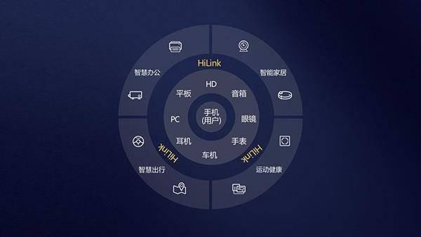 华为HiLink版新日F5上市在即,内测官最新剧透来啦!