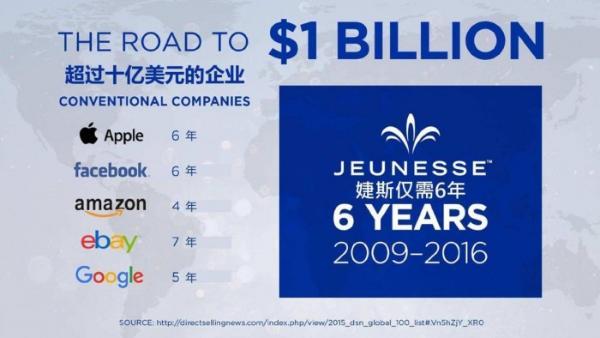 美国婕斯全渠道布局,推动大健康产业高速发展