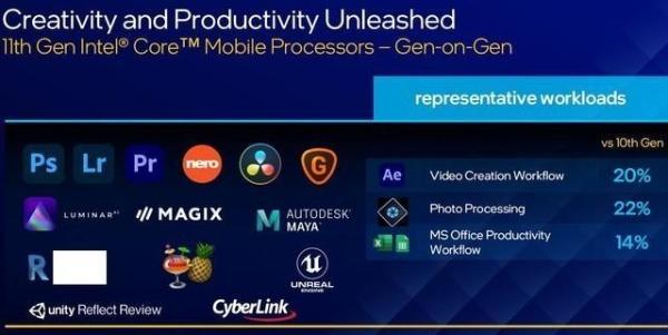 AMD 5900怎么样?英特尔最新11代处理器来了!性能更能打