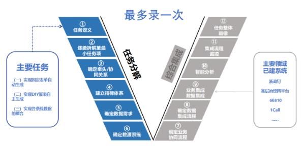 """云仰科技入选""""2021中国准独角兽企业100强"""""""