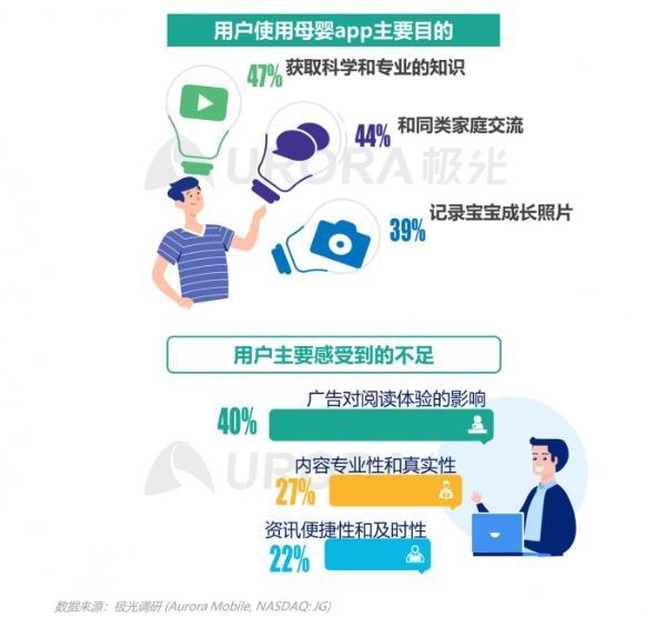 2021年移动互联网母婴亲子行业研究报告