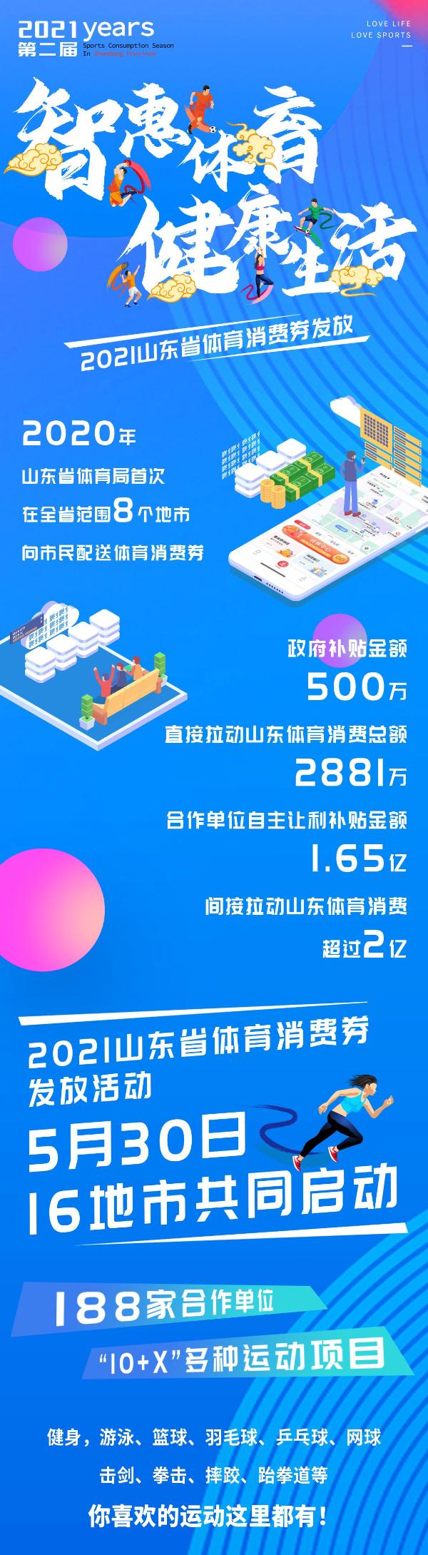 """2021第二届山东体育消费季 多重亮点助力""""智惠体育"""",服务升级成就""""健康生活""""!"""