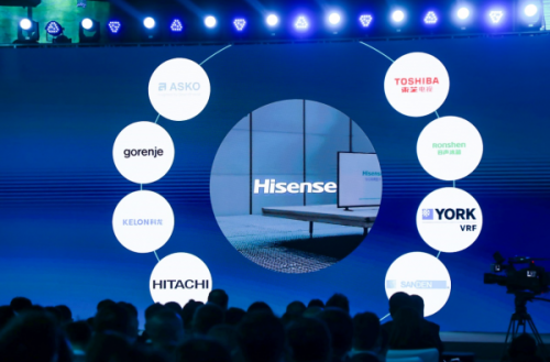 2021中国品牌价值榜发布,海信蝉联轻工领域前十