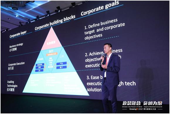 数智驱动企业增长——2021第6届GrowingIO增长大会在沪圆满落幕!