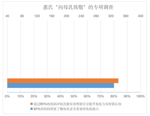 第一届中国母乳科学大会在京召开,OPN成热点