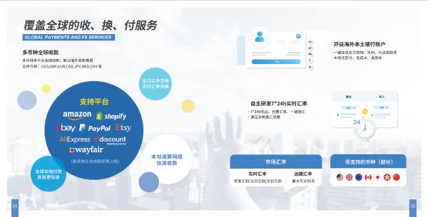 Skyee聚合支付,打造一站式跨境收款平台