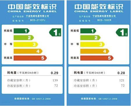 """如何选购电动车?认准""""中国节能认证""""准没错"""
