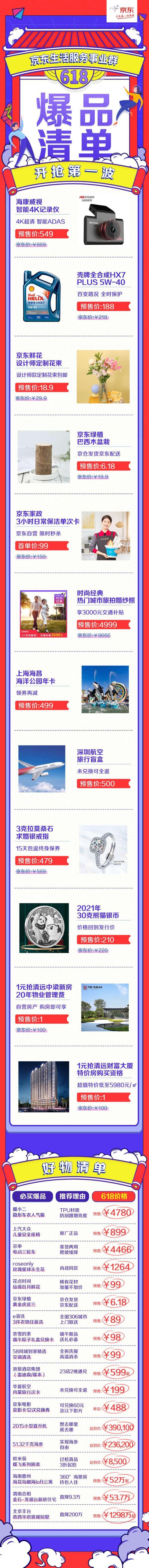 京东618预售开启!热门航线往返机票仅500元、五折车品超值来袭