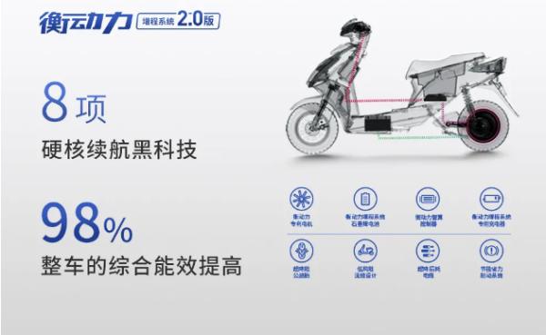 欧派电动车再创续航奇迹,衡动力增程系统2.0实力强劲