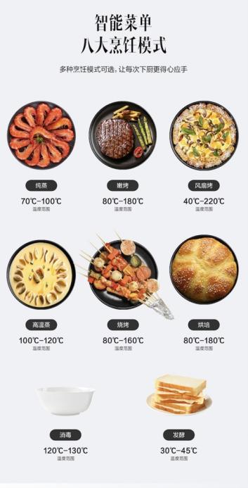 """万和集成灶轻松解决""""6.1儿童节""""美食烘焙"""