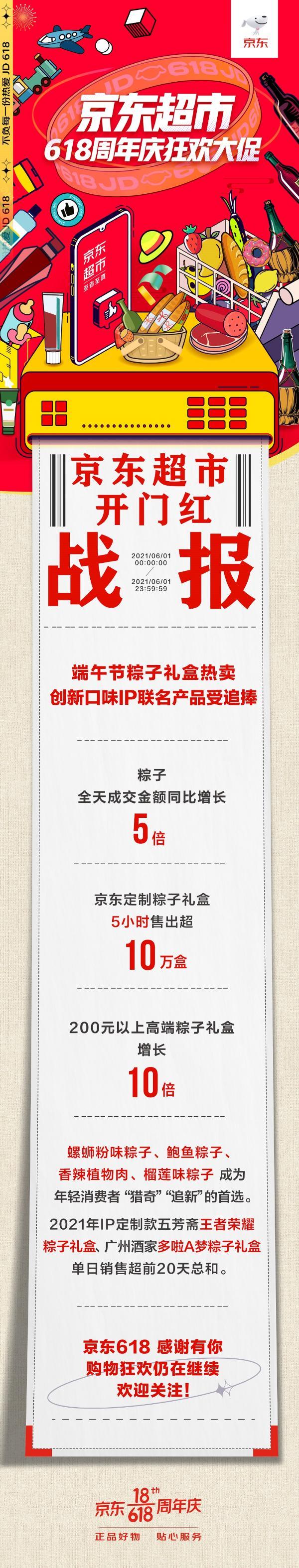 """螺蛳粉味粽子、鲍鱼粽子热卖 京东618开门红吃货""""追新""""尝鲜"""