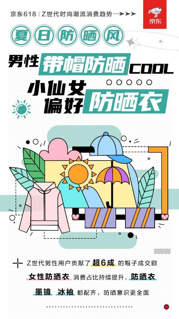"""京东服饰解读""""Z世代2021时尚潮流消费趋势"""":无尺码内衣、桑蚕丝家居服走红"""